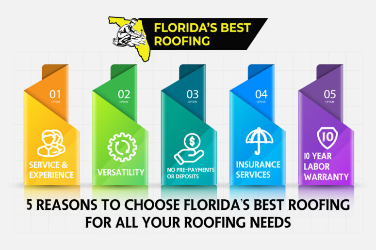 5 Reasons to Choose Florida's Best Roofing for All your Roofing Needs